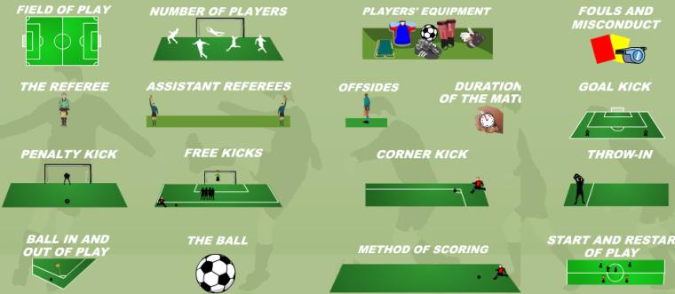 basic-soccer-rules